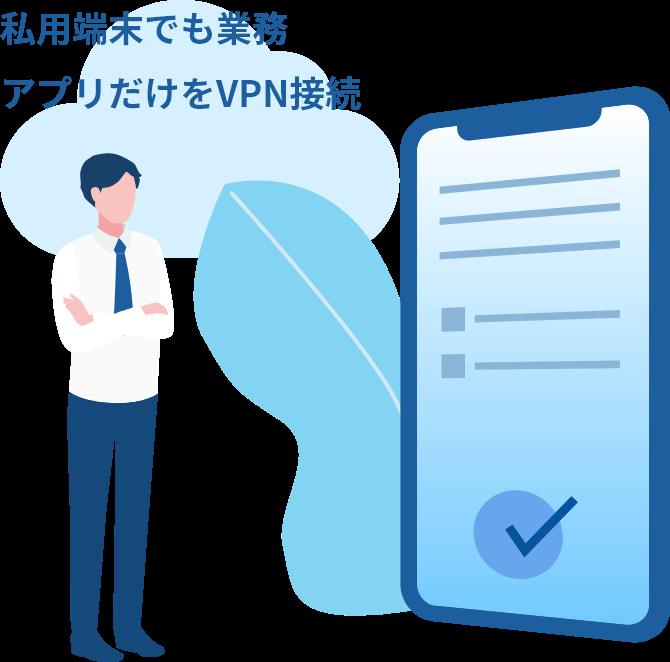私用端末でも業務アプリだけをVPN接続