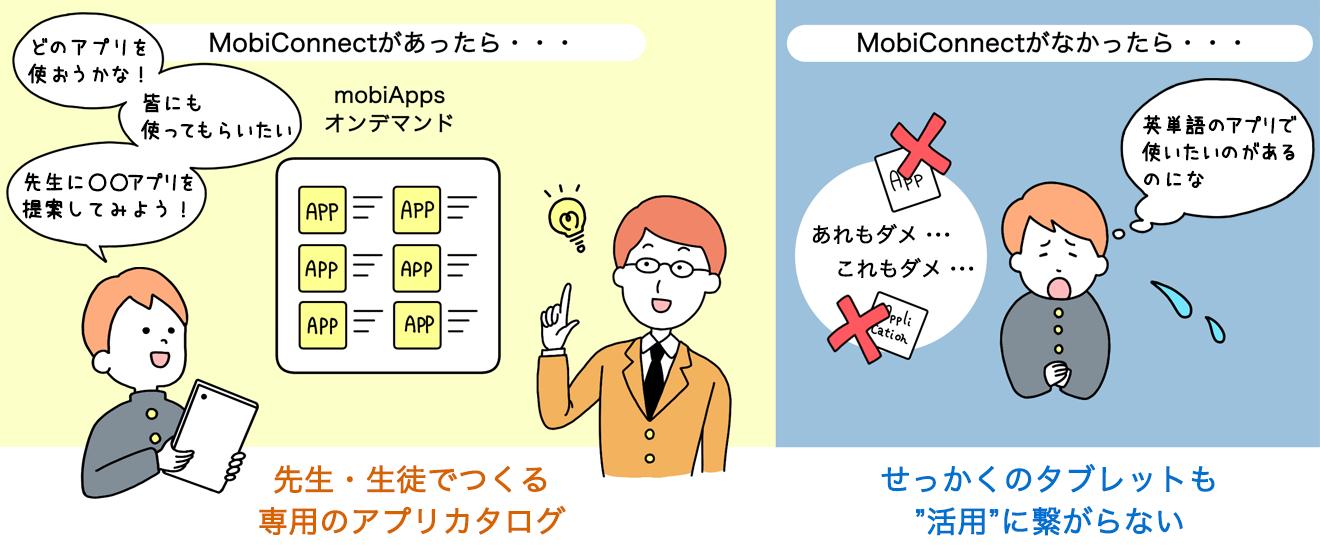 先生・生徒でつくる専用のアプリカタログ